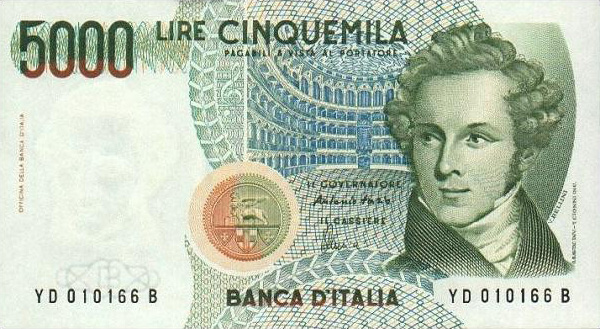 full italy currency